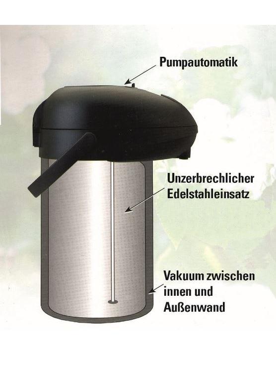 thermo pumpkanne ohne glaseinsatz unzerbrechlich 3 5 l 5 l 3908300xxx. Black Bedroom Furniture Sets. Home Design Ideas